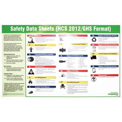Impact 799072 Safety Data Sheet (SDS) Poster, English - 1 / Case