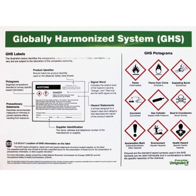 Impact 799077 GHS Label Guideline Laminated Poster, English - 1 / Case